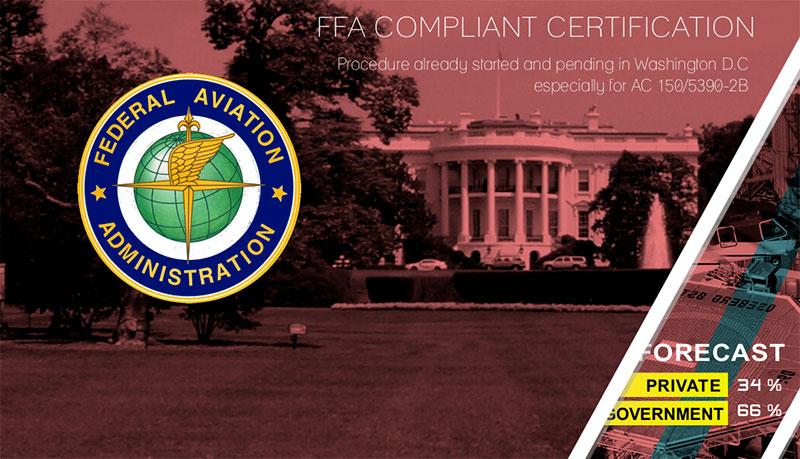 FAA compliance